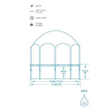 Bestway Steel Pro UV Careful Stahlrahmenpool ohne Pumpe mit Sonnenschutzdach Splash-in-Shade 244 x 51 cm Pool, multi - 5