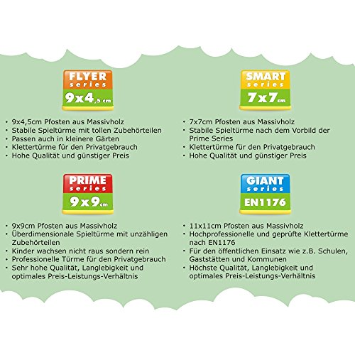 WICKEY Spielplatz Smart Legend 150 Kletterturm Ritterburg Spielturm mit Schaukel und Rutsche, Sandkasten, Kletteranbau und Wackelbrücke - 8
